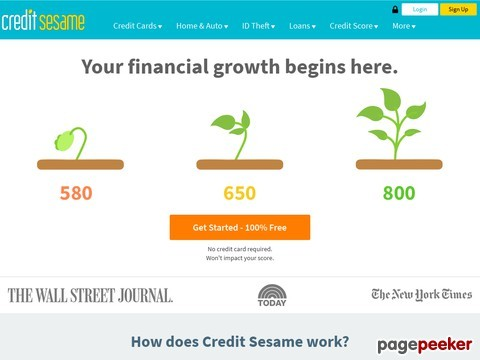 Credit Sesame Pre-Qualify for Home Loans